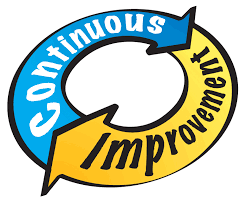 Continuous Improvement - HArrington Starr Technology Consulting
